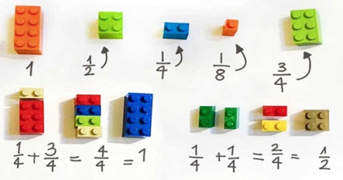 Legos-math-feature